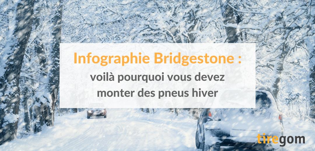 Étude manufacturier Bridgestone pneus hiver