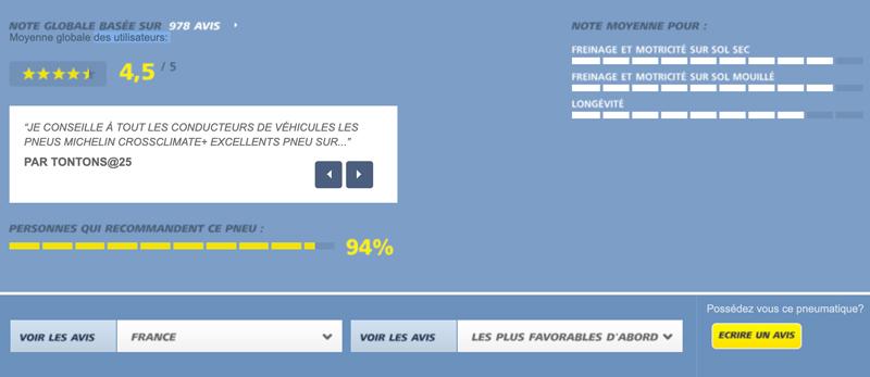 Avis des consommateurs sur le Michelin Crossclimate+