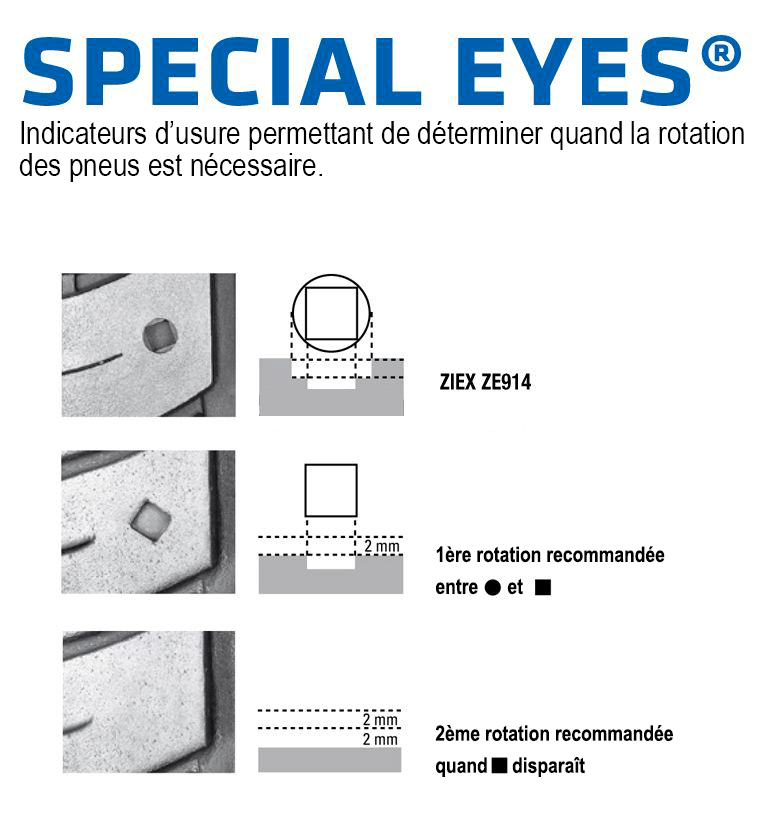 Indicateurs Falken Special Eyes