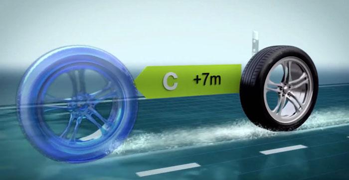 Le test du Dunlop Sport BluResponse. Il freine plus tôt que ses concurrents